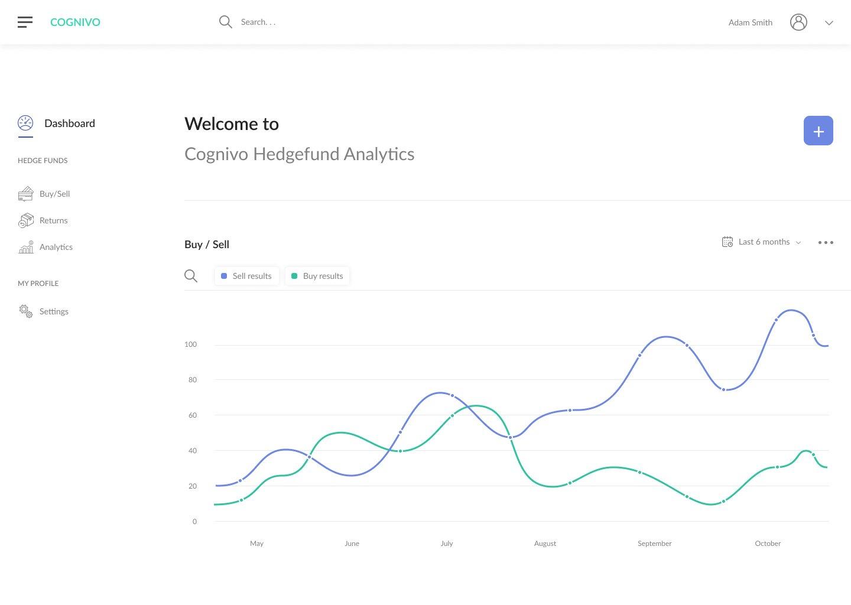 Cognivo Asset Management Analytics Dashboard