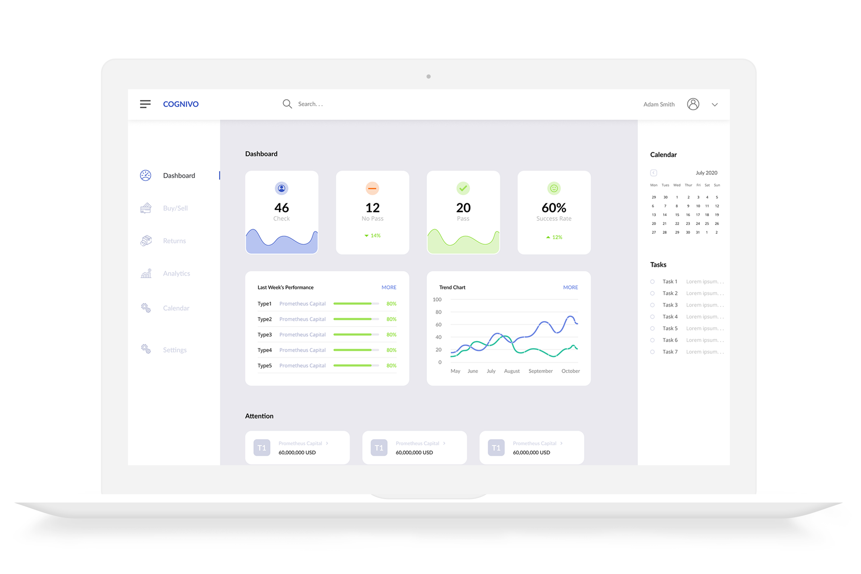 Cognivo Asset Management Centralized Reporting Dashboard